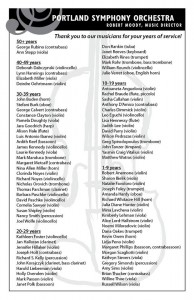 portland list