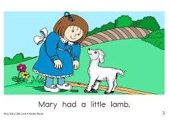 Mary had a little lamb – every version from Bach to Reich