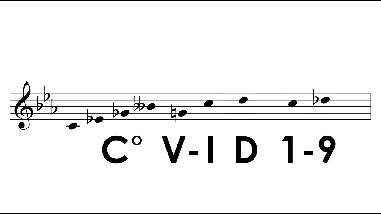 Making a Bach fugue out of a Covid crisis